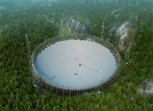 FAST (Five-hundred-meter Aperture Spherical Radio Telescope)