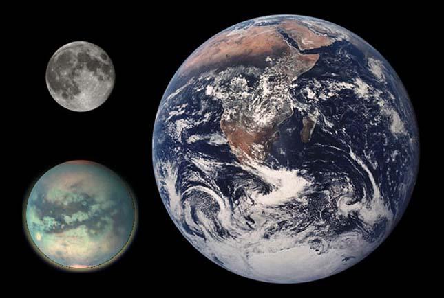 A Titán hold méretének összehasonlítása
