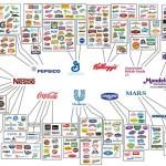 10 cég, amely uralja a világ élelmiszerpiacát