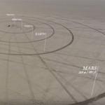 Elkészítették a Naprendszer méretarányos mását a nevadai sivatagban