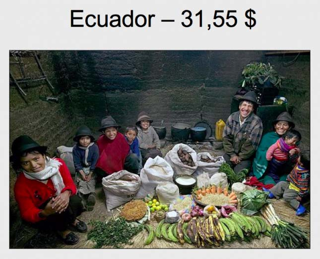 Étkezési szokások a világ országaiban